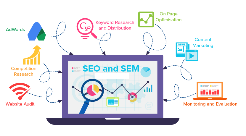 seo services in sri lanka